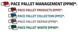 PPM All Logos